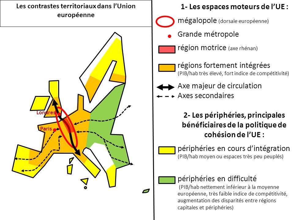 1- Les espaces moteurs de l'UE : mégalopole (dorsale européenne)