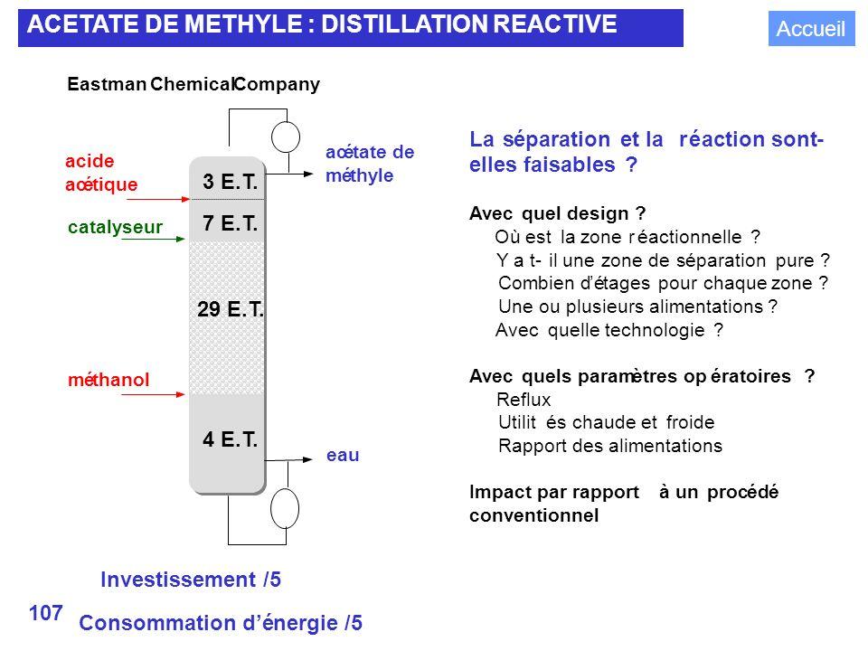 ACETATE DE METHYLE : DISTILLATION REACTIVE