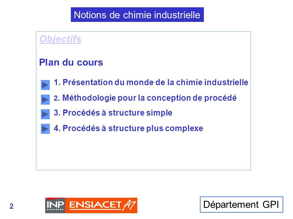 Notions de chimie industrielle