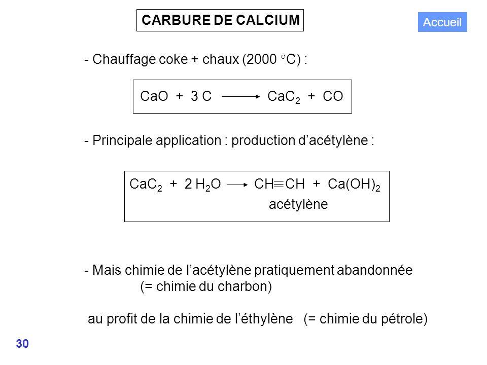 - Chauffage coke + chaux (2000 °C) :