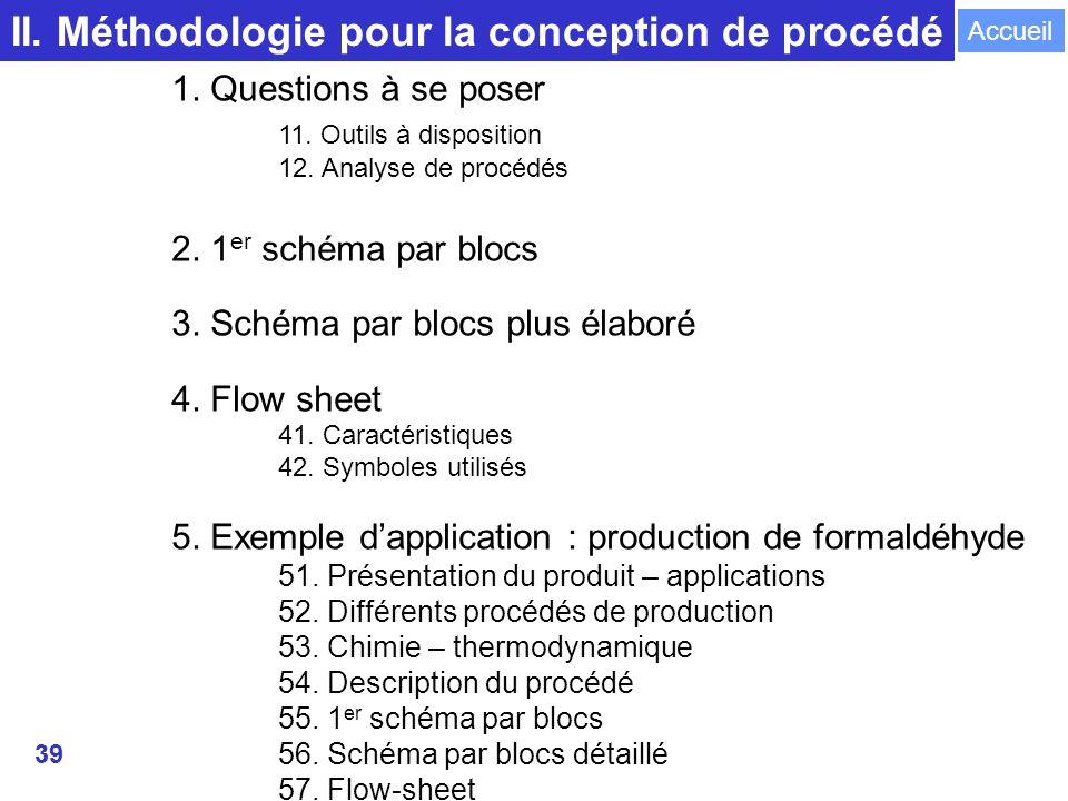 II. Méthodologie pour la conception de procédé