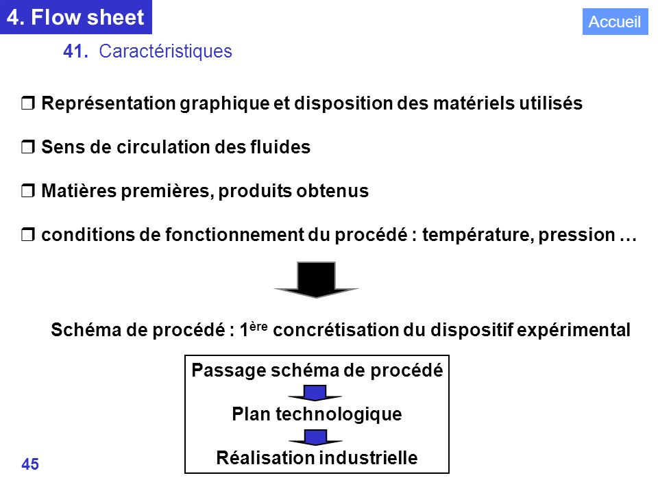 4. Flow sheet 41. Caractéristiques