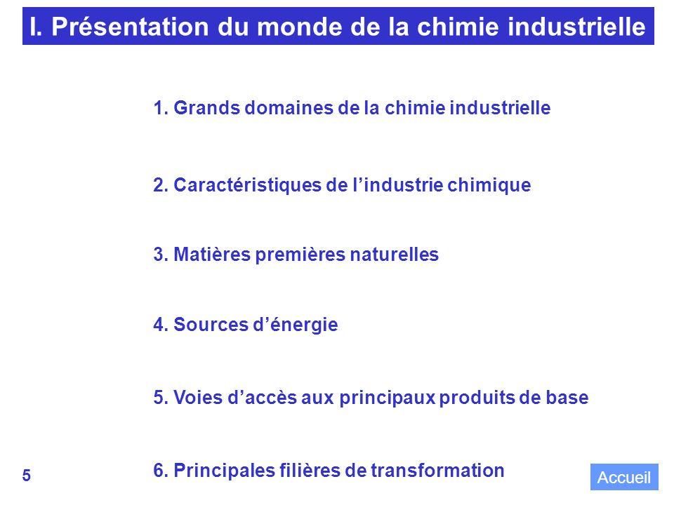 I. Présentation du monde de la chimie industrielle
