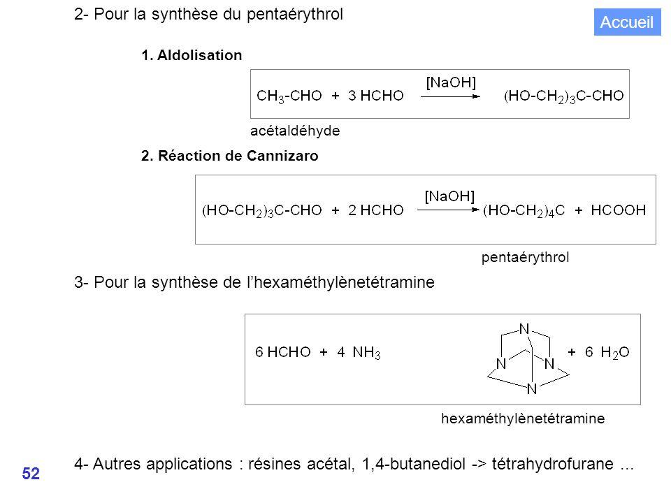 2- Pour la synthèse du pentaérythrol 1. Aldolisation