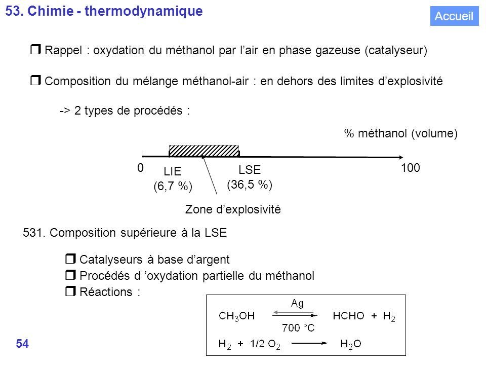 53. Chimie - thermodynamique