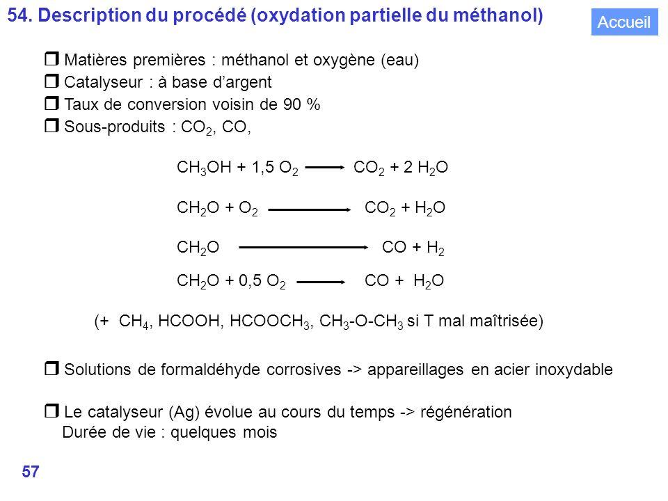 54. Description du procédé (oxydation partielle du méthanol)