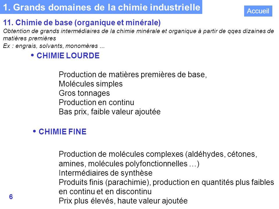 1. Grands domaines de la chimie industrielle