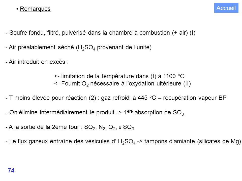 • Remarques Accueil. Soufre fondu, filtré, pulvérisé dans la chambre à combustion (+ air) (I) Air préalablement séché (H2SO4 provenant de l'unité)
