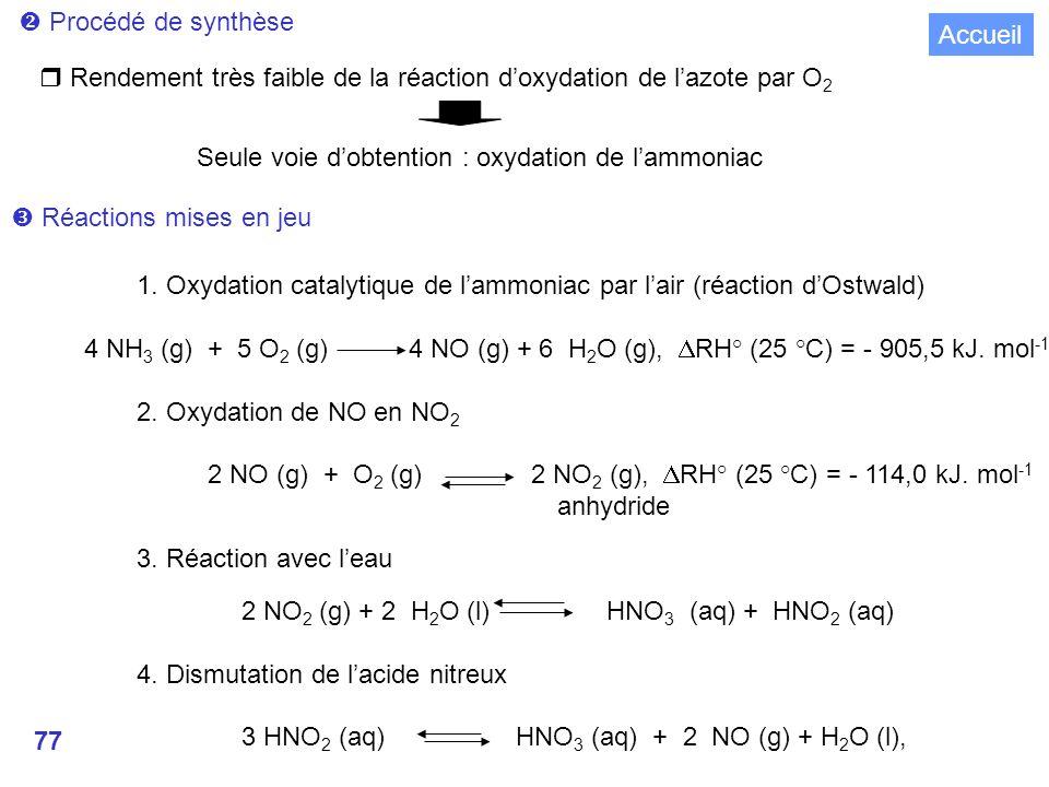  Procédé de synthèse Accueil. Rendement très faible de la réaction d'oxydation de l'azote par O2.