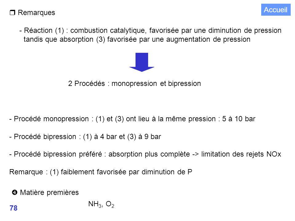 Accueil Remarques. - Réaction (1) : combustion catalytique, favorisée par une diminution de pression.