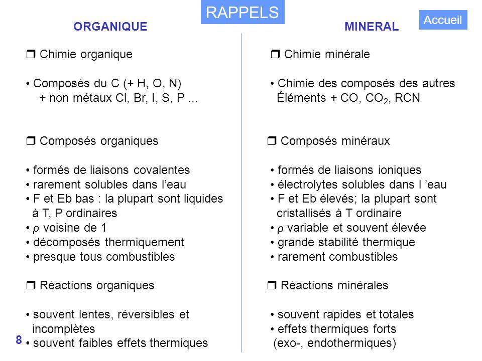 RAPPELS Accueil ORGANIQUE MINERAL  Chimie organique  Chimie minérale