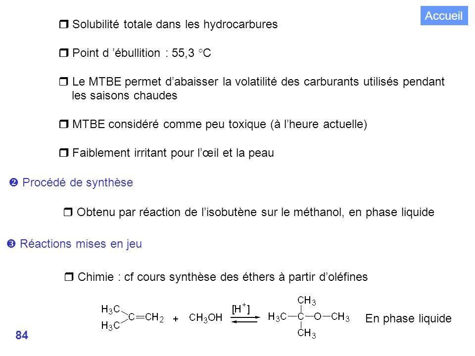 Accueil  Solubilité totale dans les hydrocarbures.  Point d 'ébullition : 55,3 °C.