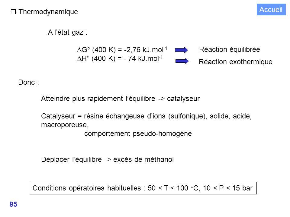Accueil Thermodynamique. A l'état gaz : DG° (400 K) = -2,76 kJ.mol-1. DH° (400 K) = - 74 kJ.mol-1.
