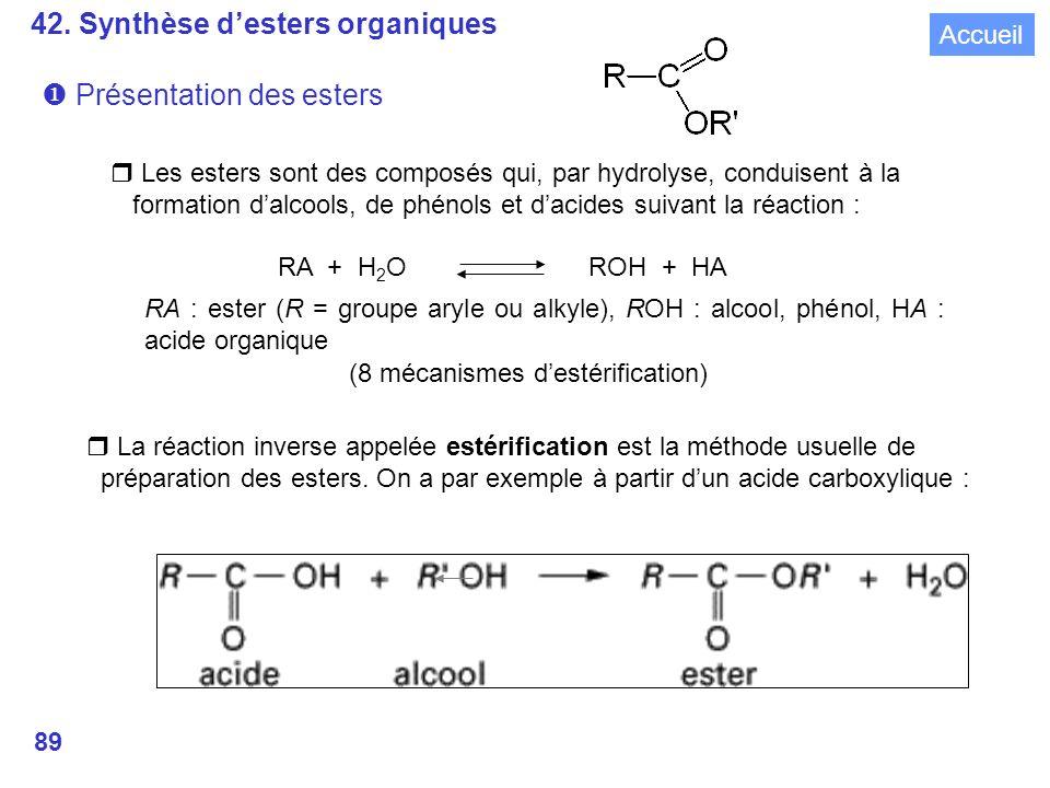 42. Synthèse d'esters organiques