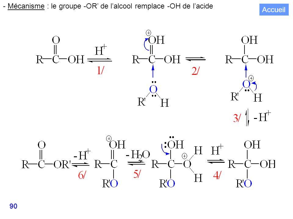 - Mécanisme : le groupe -OR' de l'alcool remplace -OH de l'acide