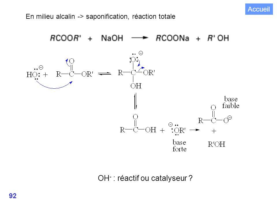 OH- : réactif ou catalyseur
