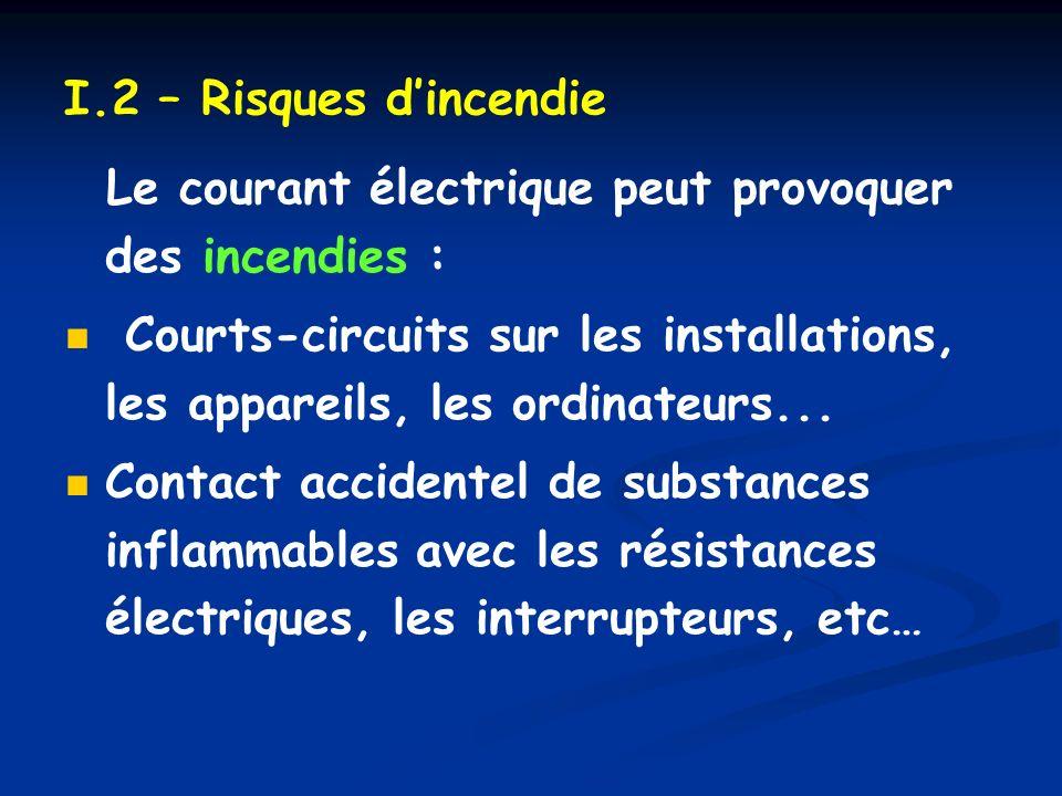 I.2 – Risques d'incendie Le courant électrique peut provoquer des incendies :