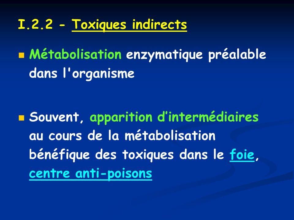 I.2.2 - Toxiques indirects Métabolisation enzymatique préalable dans l organisme.