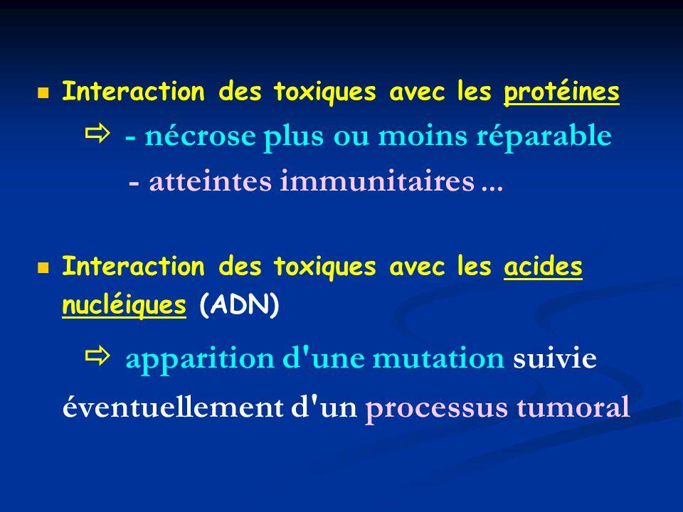 Interaction des toxiques avec les protéines