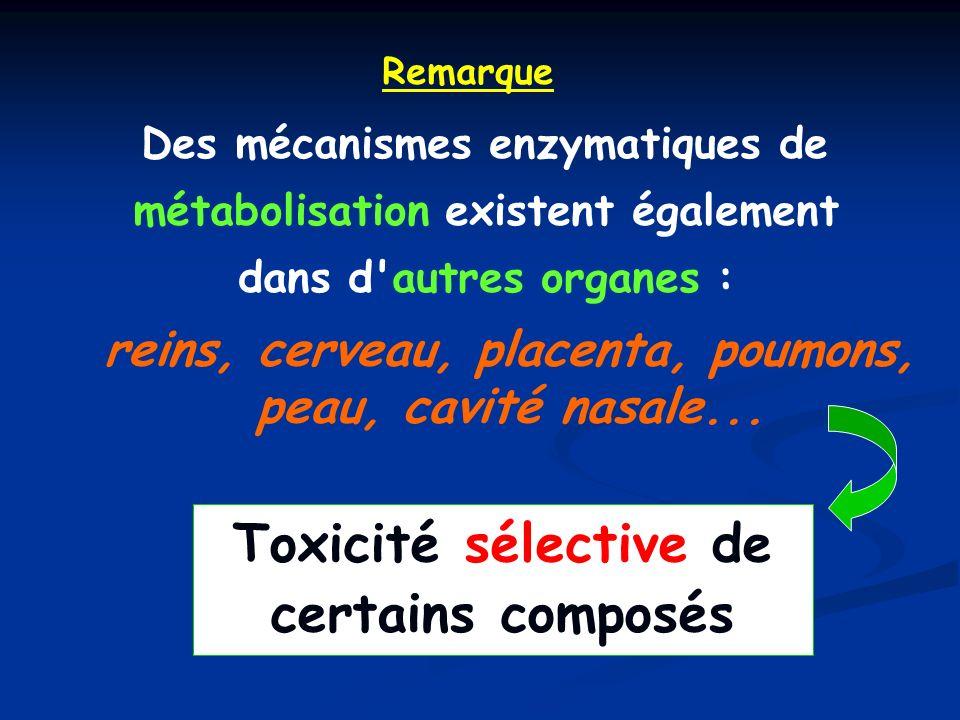 Toxicité sélective de certains composés