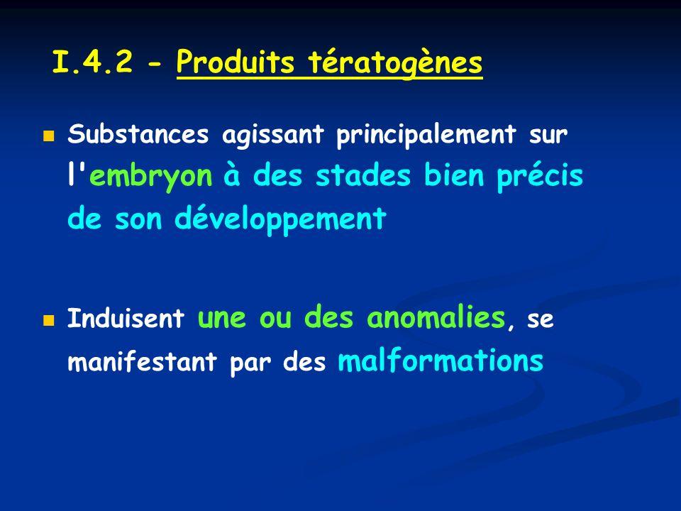 I.4.2 - Produits tératogènes