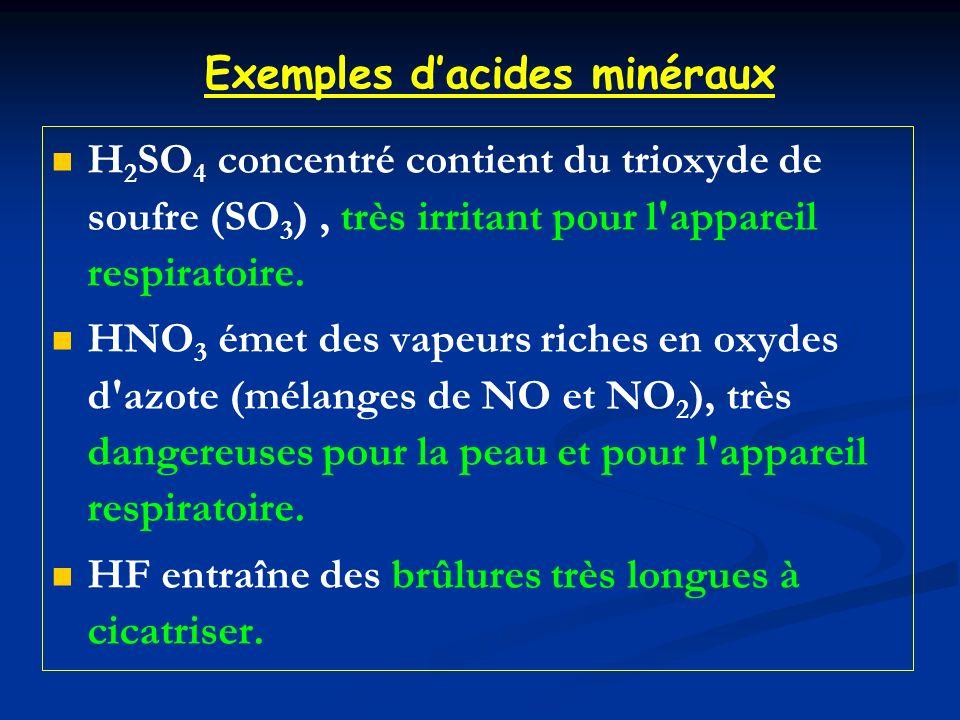 Exemples d'acides minéraux