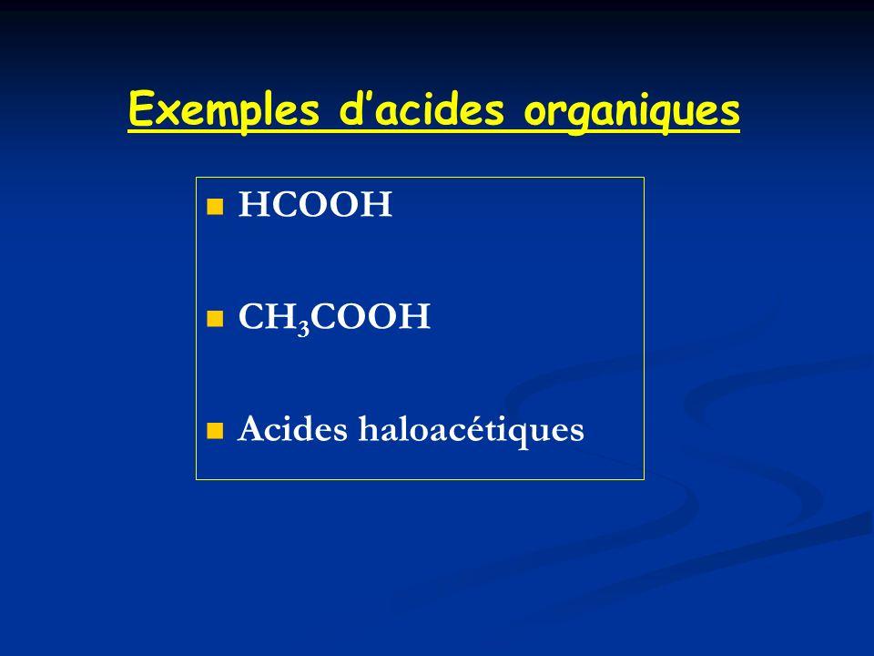 Exemples d'acides organiques