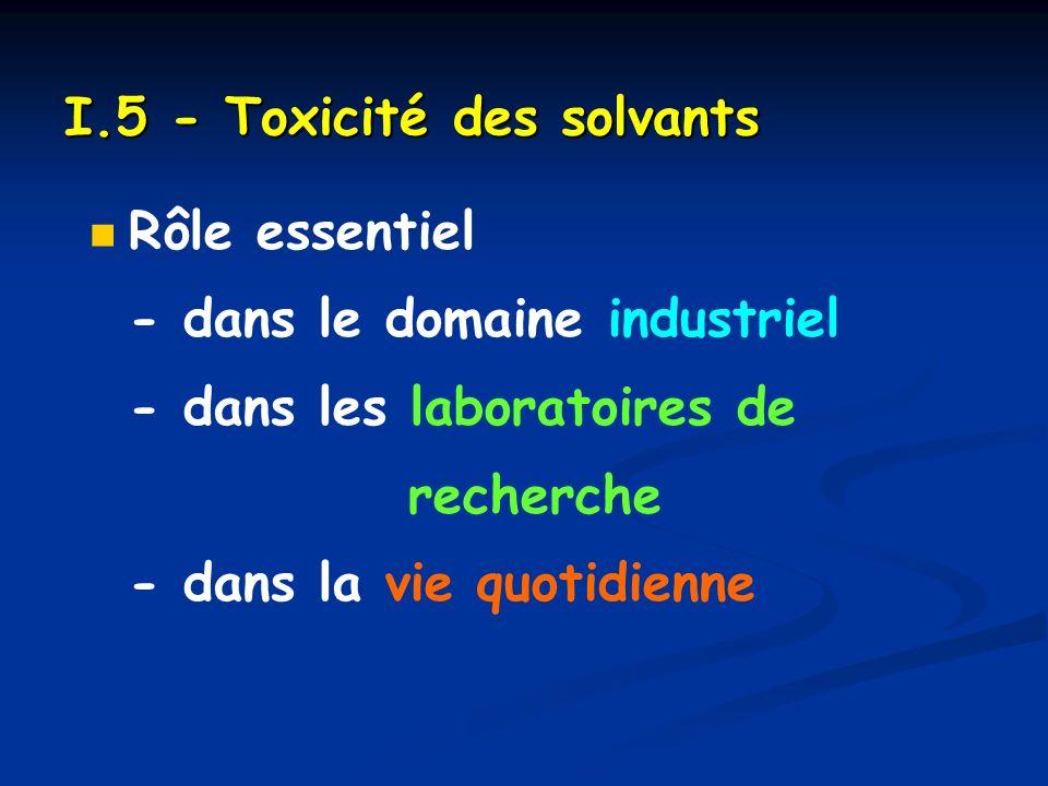 I.5 - Toxicité des solvants