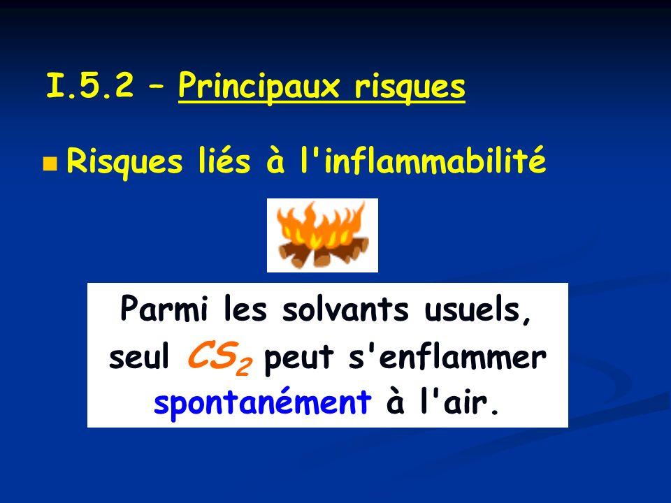 I.5.2 – Principaux risques Risques liés à l inflammabilité.