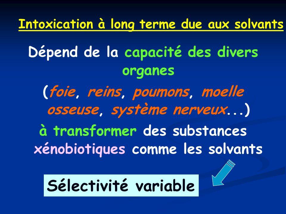 Sélectivité variable Dépend de la capacité des divers organes