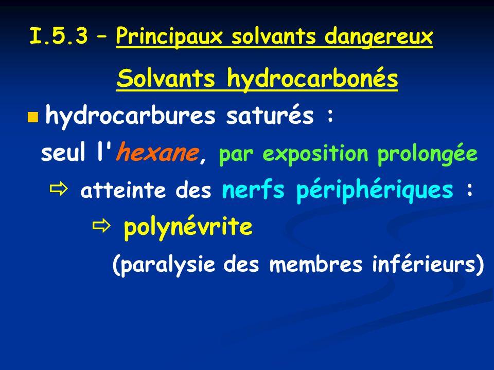 I.5.3 – Principaux solvants dangereux