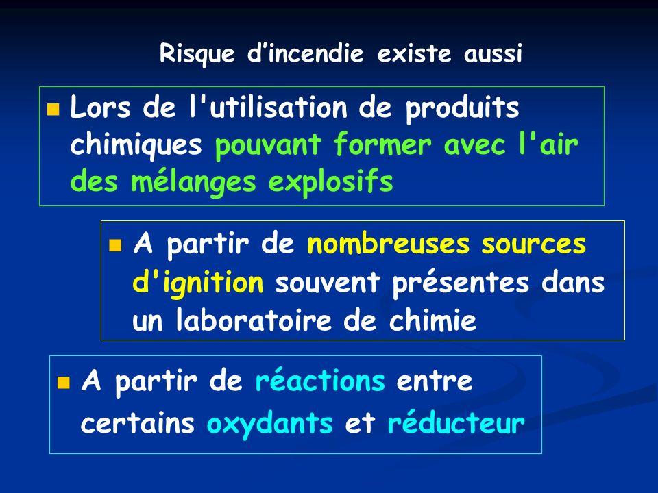 A partir de réactions entre certains oxydants et réducteur