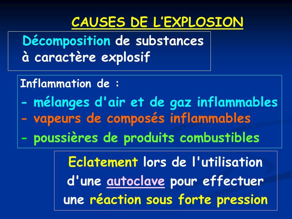 Décomposition de substances à caractère explosif