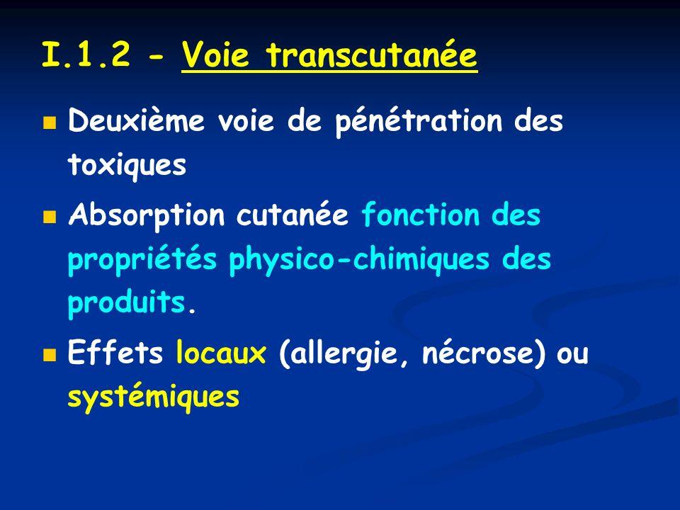 I.1.2 - Voie transcutanée Deuxième voie de pénétration des toxiques