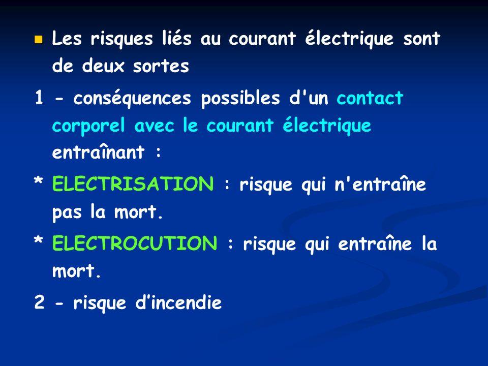 Les risques liés au courant électrique sont de deux sortes
