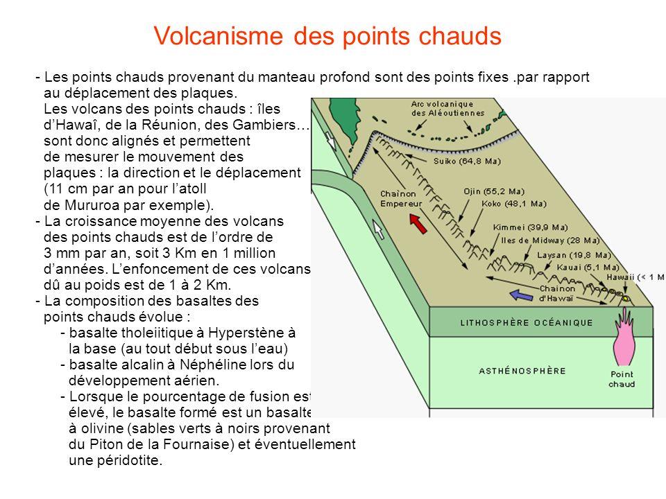 Volcanisme des points chauds