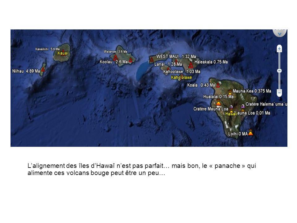 L'alignement des îles d'Hawaî n'est pas parfait… mais bon, le « panache » qui alimente ces volcans bouge peut être un peu…