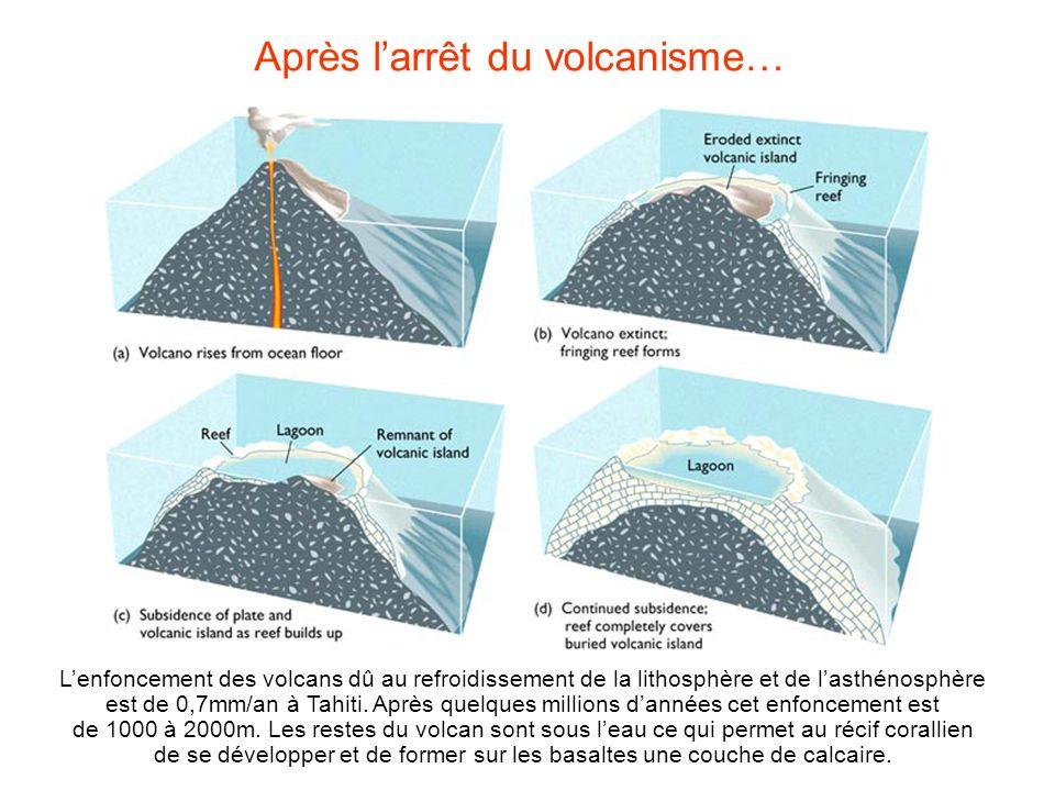 Après l'arrêt du volcanisme…