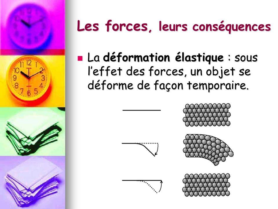 Les forces, leurs conséquences