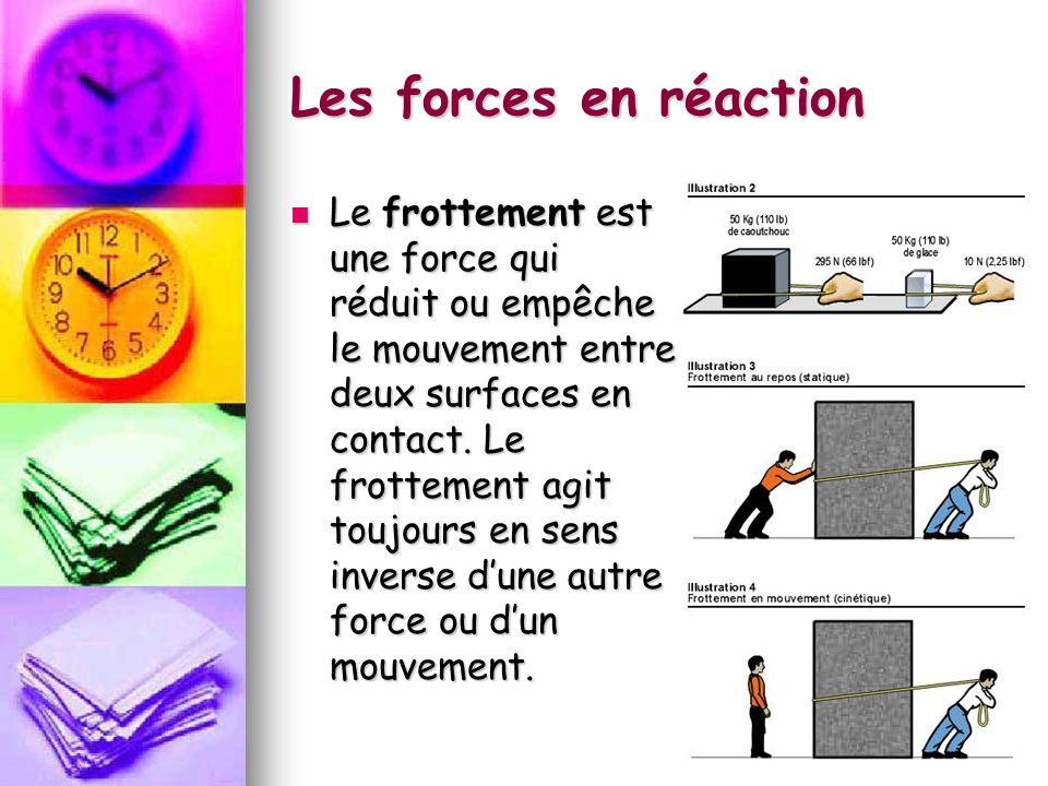 Les forces en réaction