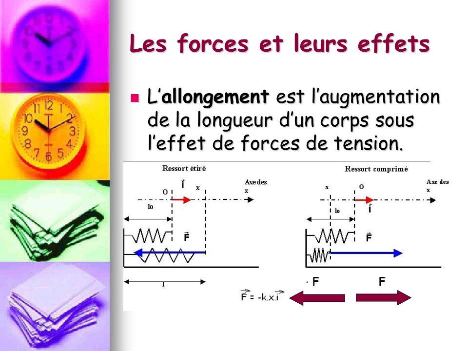 Les forces et leurs effets