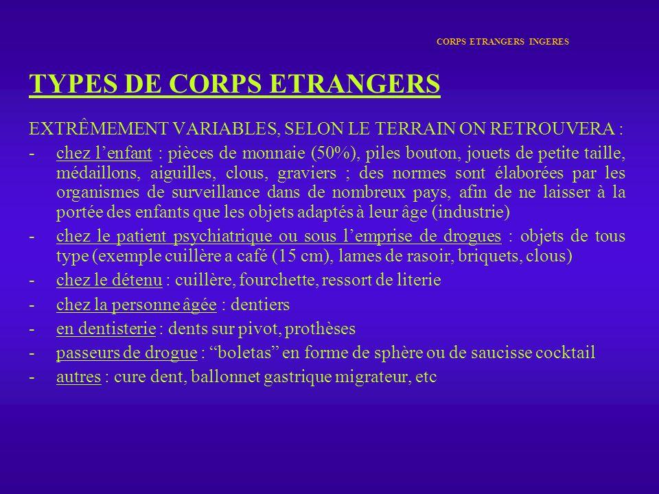 CORPS ETRANGERS INGERES