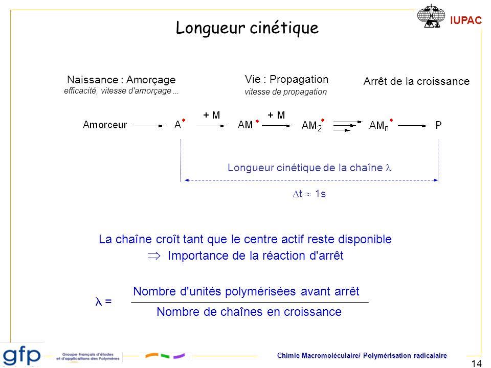 Longueur cinétique  Importance de la réaction d arrêt