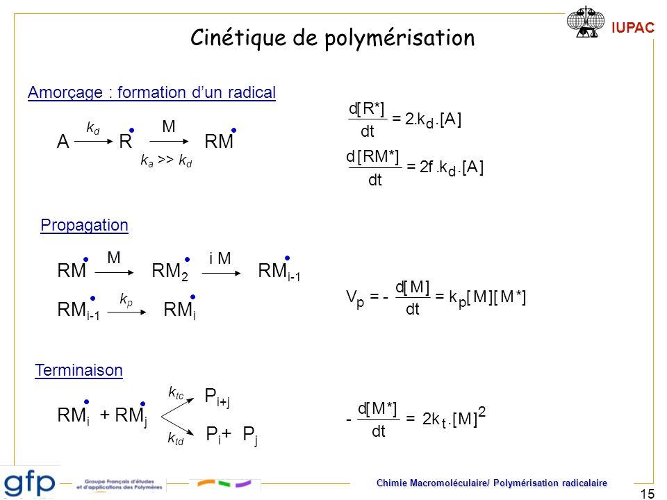 Cinétique de polymérisation