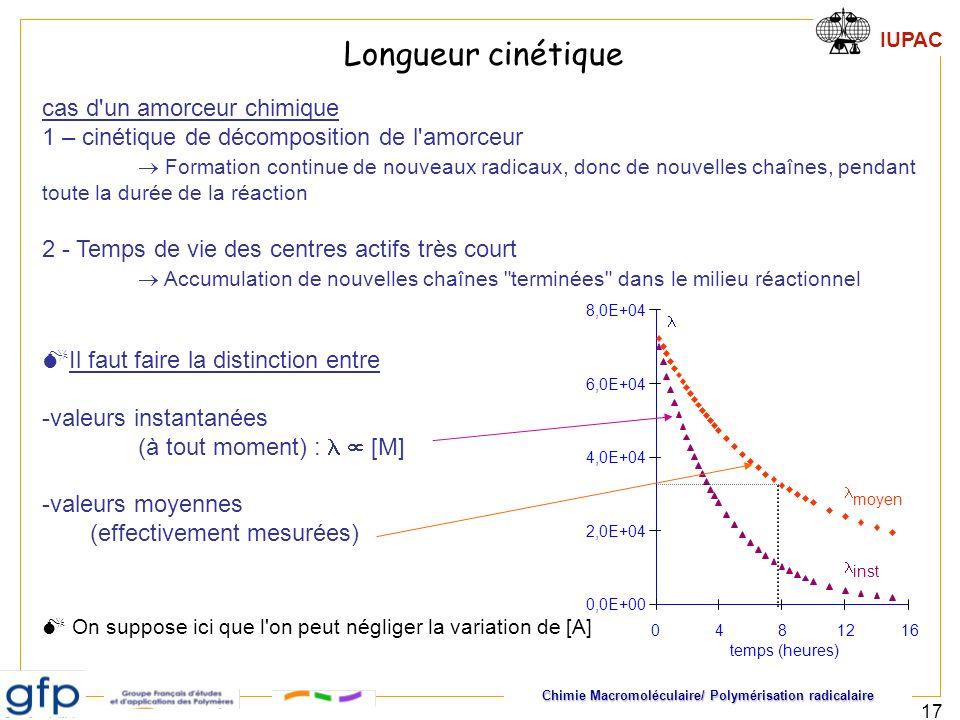 Longueur cinétique cas d un amorceur chimique