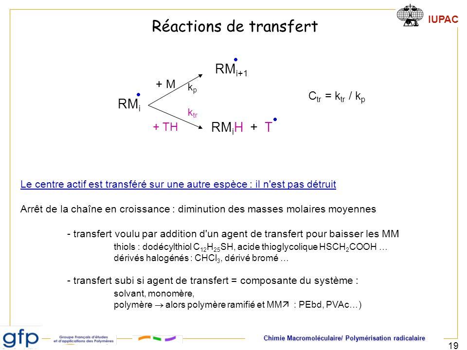 Réactions de transfert
