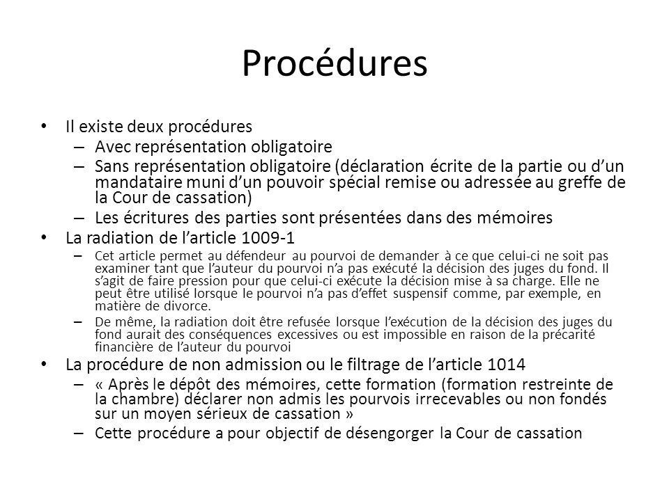 Procédures Il existe deux procédures Avec représentation obligatoire