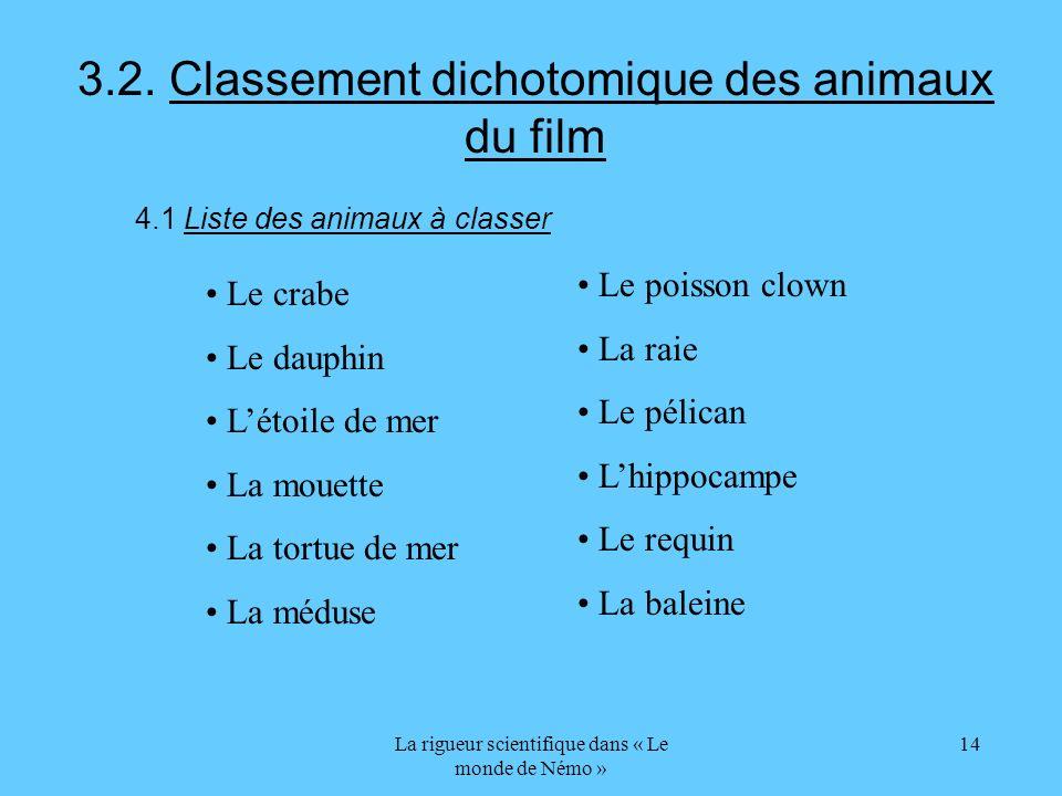 3.2. Classement dichotomique des animaux du film