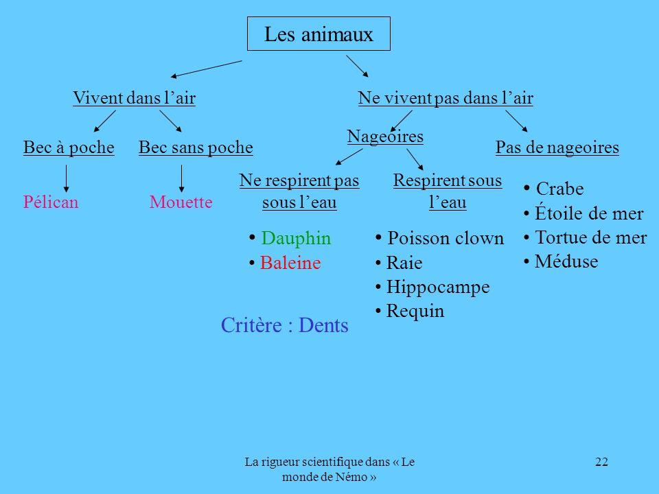 Les animaux Crabe Dauphin Poisson clown Critère : Dents Étoile de mer