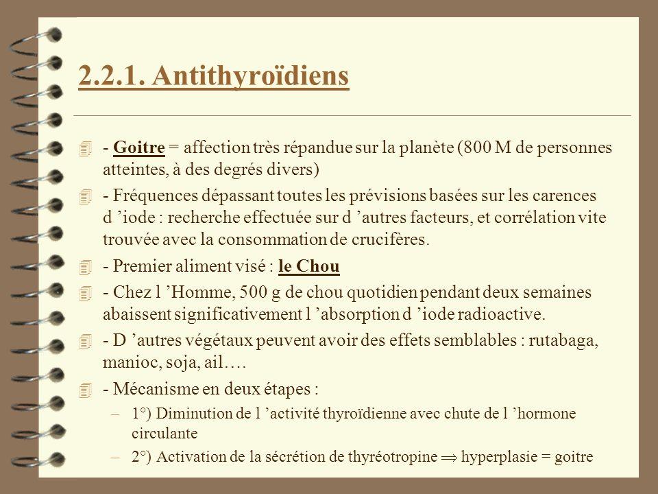 2.2.1. Antithyroïdiens - Goitre = affection très répandue sur la planète (800 M de personnes atteintes, à des degrés divers)